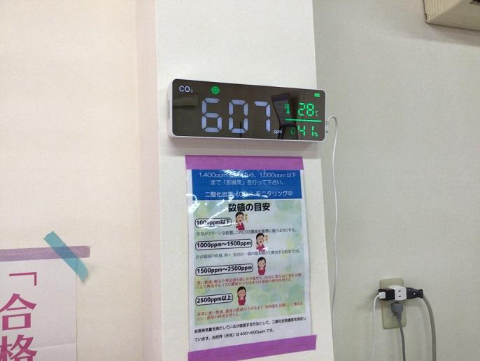 二酸化炭素測定器